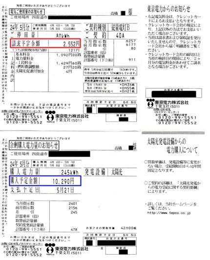 検針票5月分(高橋邸)