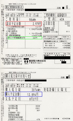 検針票 8月分(高橋邸)