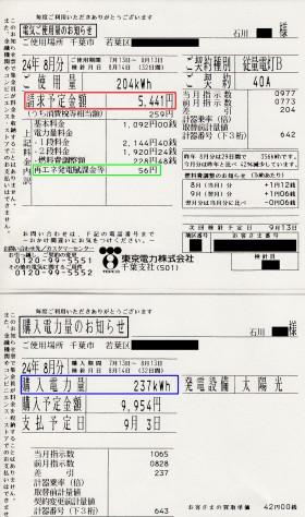 検針票 8月分(石川邸)