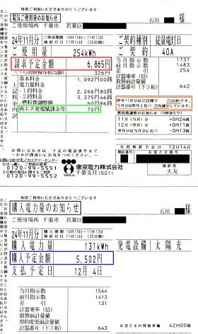検針票 H24.11(石川邸)