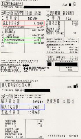 検針票H24.12M(高橋邸)