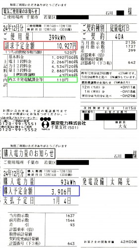 検針票 H24.12M(石川邸)