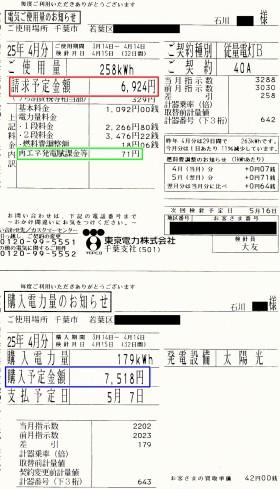 検針票H25.4(石川邸)
